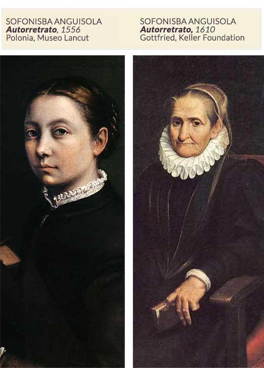 Sofonisba Anguisola. Autorretrato. Medicina, Piel y Arte. Olga Marqués.